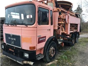 Ciężarówka cysterna MAN 26.291