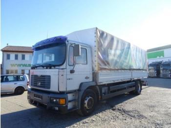 Ciężarówka furgon MAN 18.264: zdjęcie 1