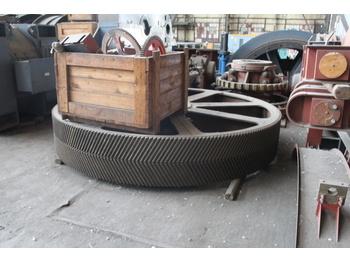 1600kW 3050 Double Drum WInder - mining machinery