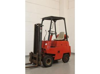 Toyota forklift manual 02 3fd25 on