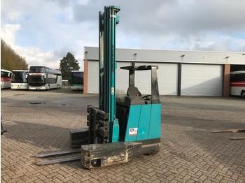 Jungheinrich ETV Q 20 - 4-way reach truck