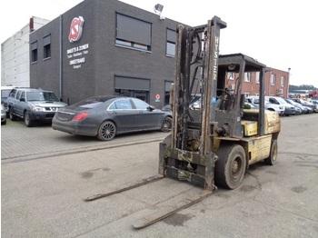Forklift Hyster Machine
