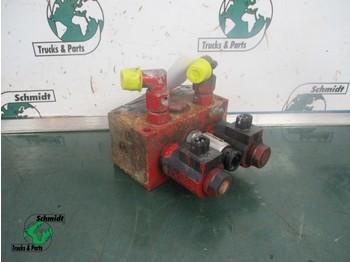 Ginaf A 09448.0.01Kleppenblok - grejanje/ ventilacija