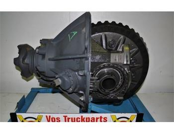 Axle Scania R-780 2.59 INCL SPER