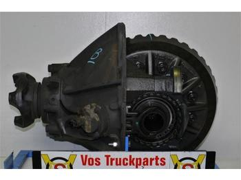 Axle Scania R-780 3.08 INCL SPER