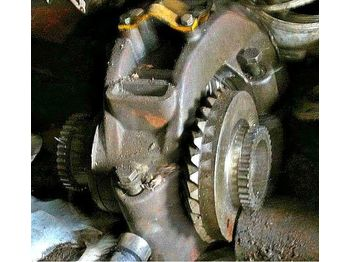 (Bevel gear drive) - differential gear