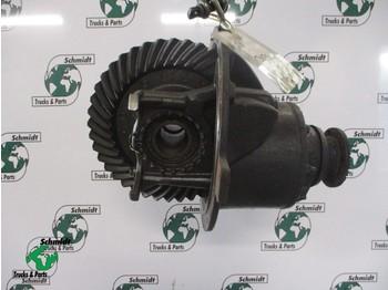 DAF 1497248 / 1792263 Ratio 4,10 Type 11.32 Differentieel - differential gear