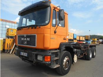 Hook lift truck MAN 32.322
